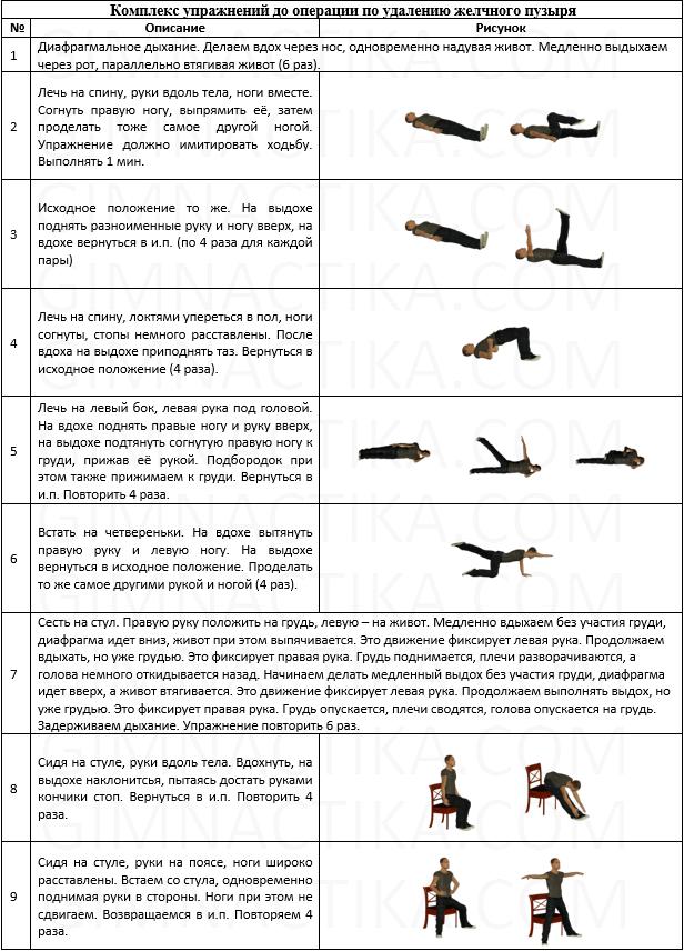 Упражнения до удаления желчного пузыря