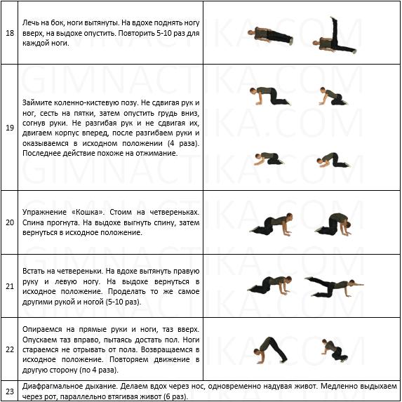 Упражнения для поднятия почек