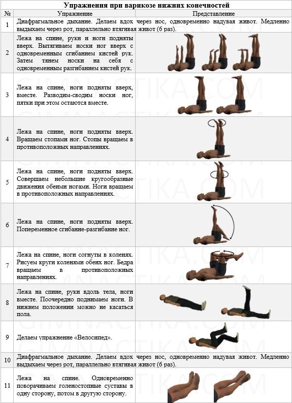 упражнения для нижних конечностей картинки месте